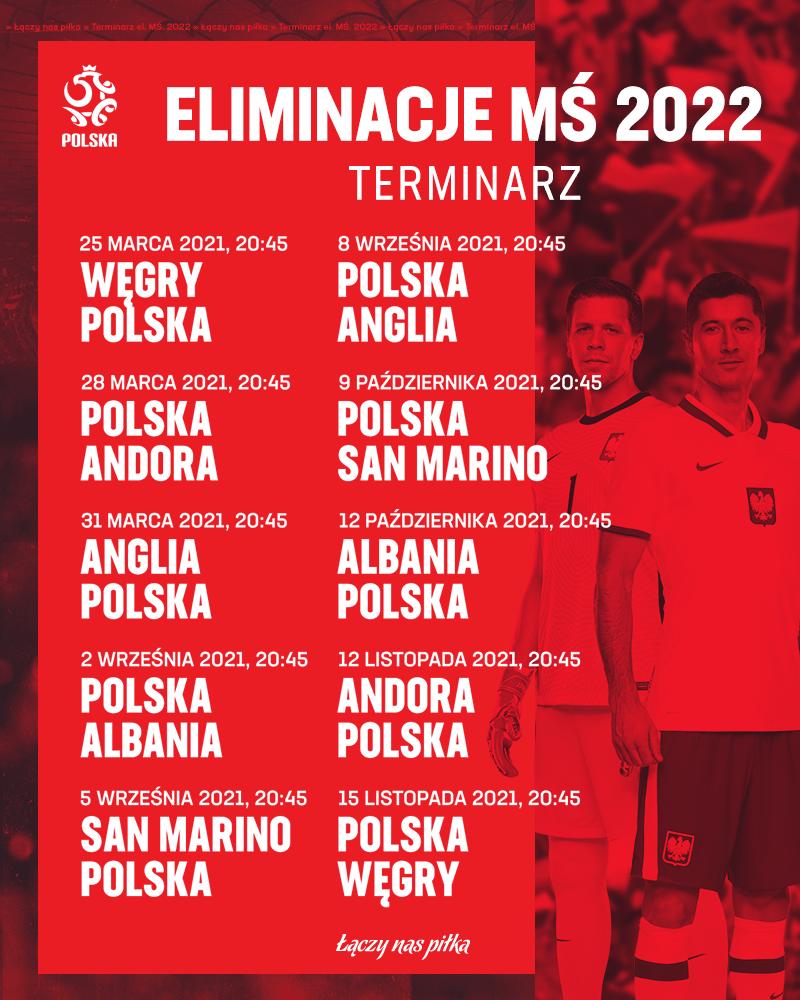 Na czerwonym tle dwóch piłkarzy po prawej stronie. Na górze po lewej stronie logo PZPN i napis Eliminacje MŚ 2022